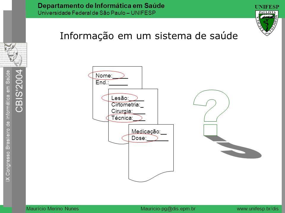 Informação em um sistema de saúde