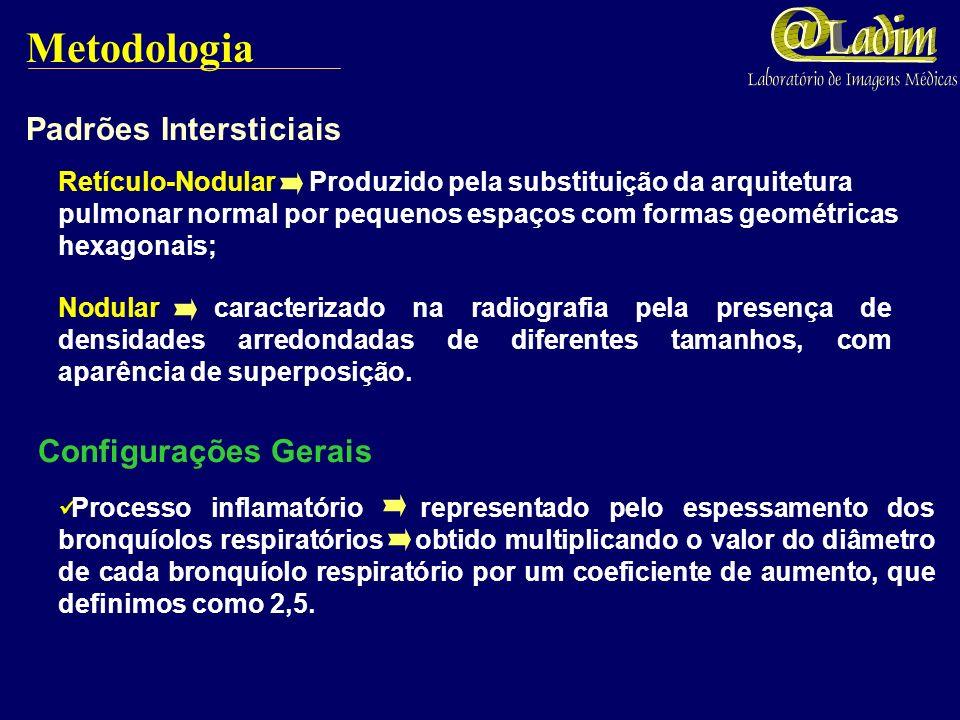 Metodologia Padrões Intersticiais Configurações Gerais