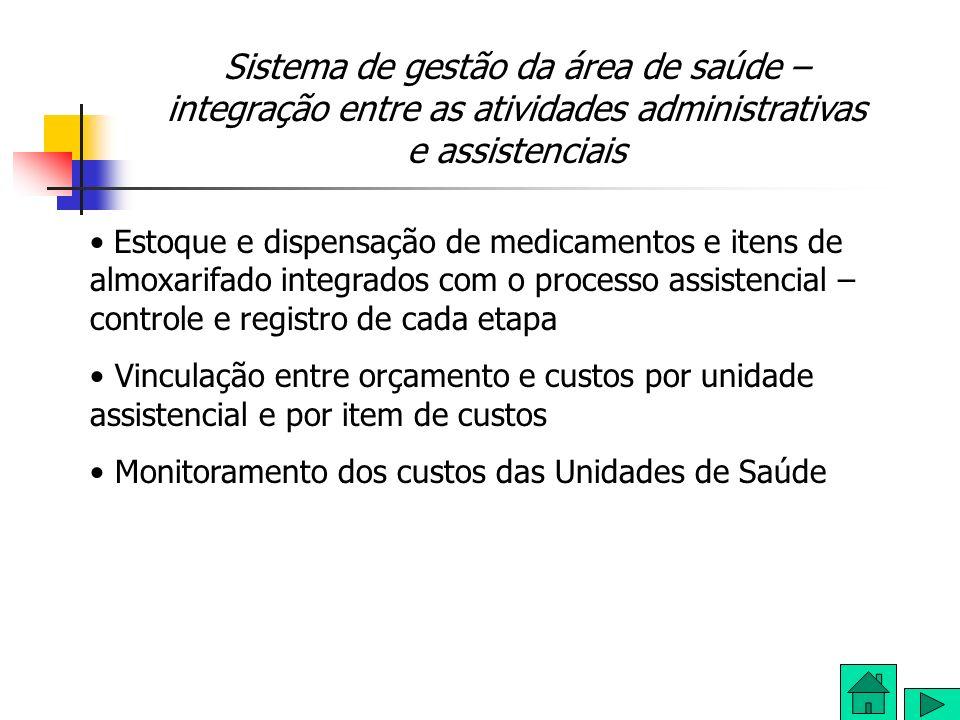 Sistema de gestão da área de saúde – integração entre as atividades administrativas e assistenciais