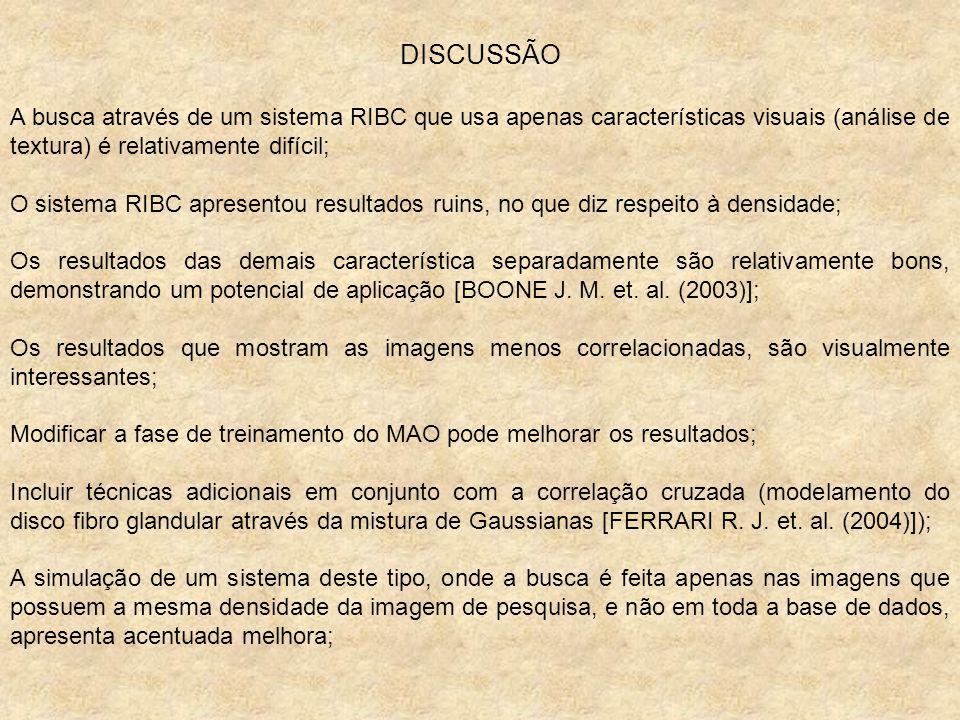 DISCUSSÃO A busca através de um sistema RIBC que usa apenas características visuais (análise de textura) é relativamente difícil;