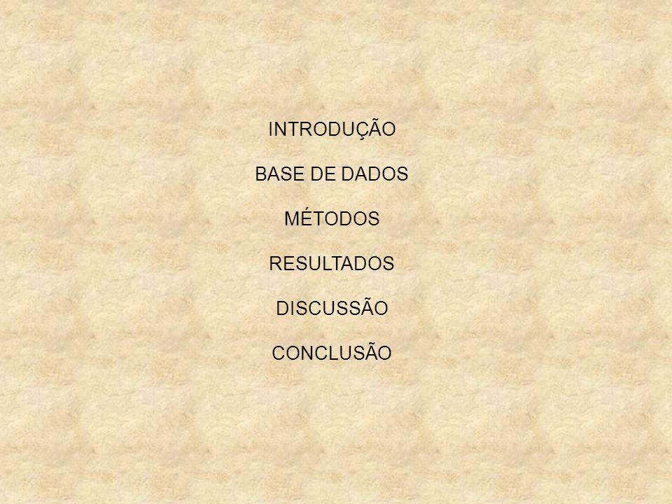 INTRODUÇÃO BASE DE DADOS MÉTODOS RESULTADOS DISCUSSÃO CONCLUSÃO