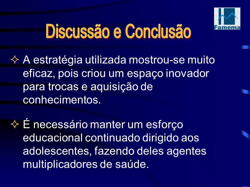 Discussão e Conclusão A estratégia utilizada mostrou-se muito eficaz, pois criou um espaço inovador para trocas e aquisição de conhecimentos.
