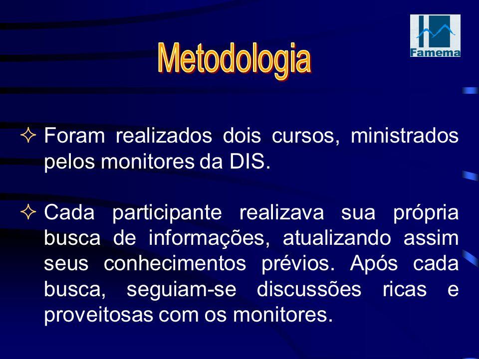 Metodologia Foram realizados dois cursos, ministrados pelos monitores da DIS.