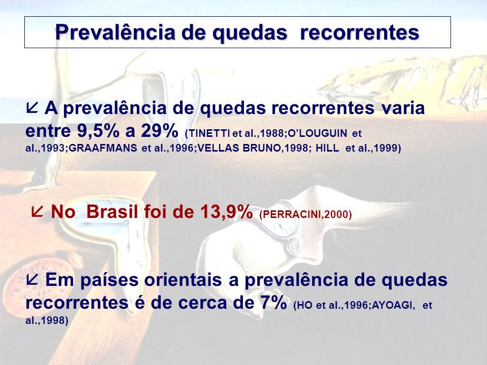 Prevalência de quedas recorrentes