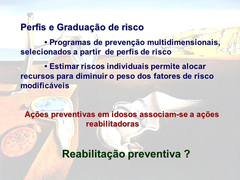 Reabilitação preventiva