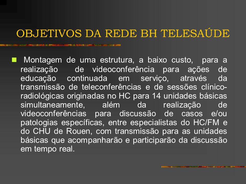 OBJETIVOS DA REDE BH TELESAÚDE