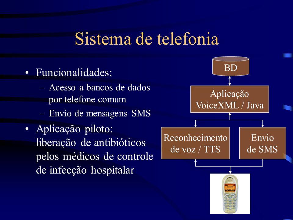 Sistema de telefonia Funcionalidades: