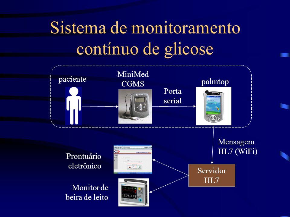 Sistema de monitoramento contínuo de glicose