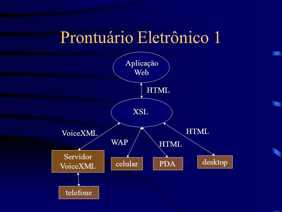 Prontuário Eletrônico 1