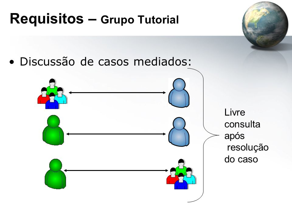 Requisitos – Grupo Tutorial