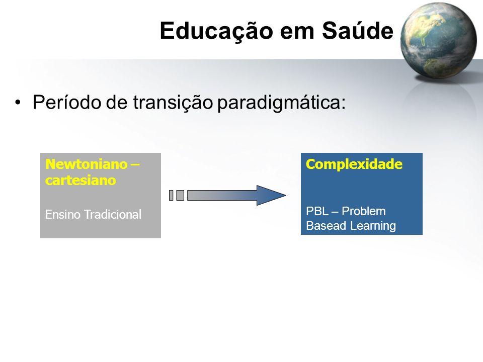 Educação em Saúde Período de transição paradigmática:
