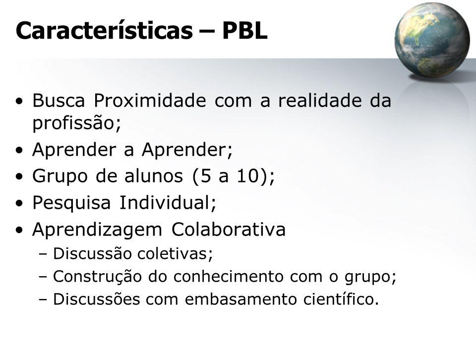 Características – PBL Busca Proximidade com a realidade da profissão;