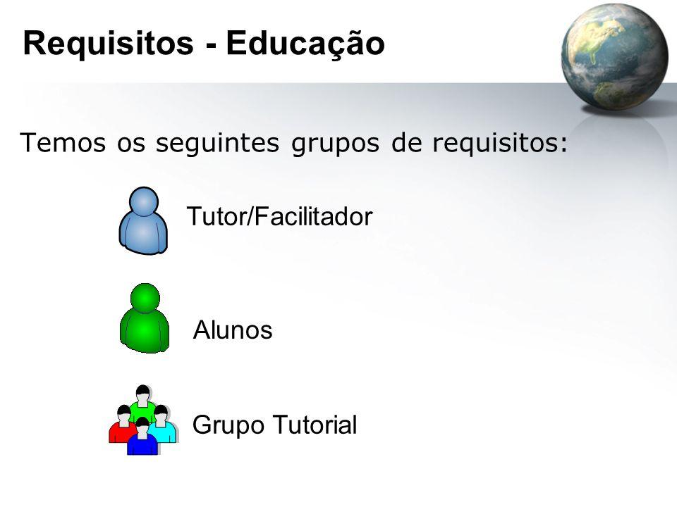 Requisitos - Educação Temos os seguintes grupos de requisitos:
