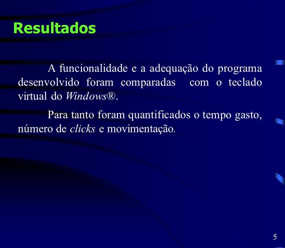 ResultadosA funcionalidade e a adequação do programa desenvolvido foram comparadas com o teclado virtual do Windows®.