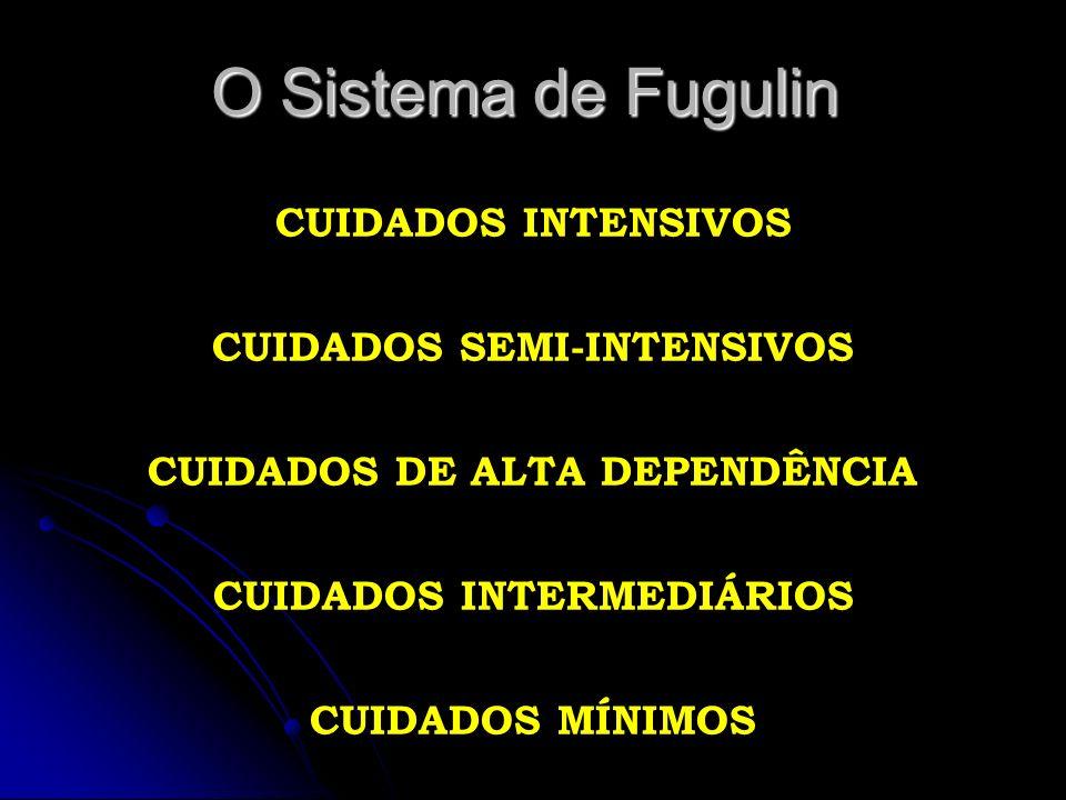 O Sistema de Fugulin CUIDADOS INTENSIVOS CUIDADOS SEMI-INTENSIVOS