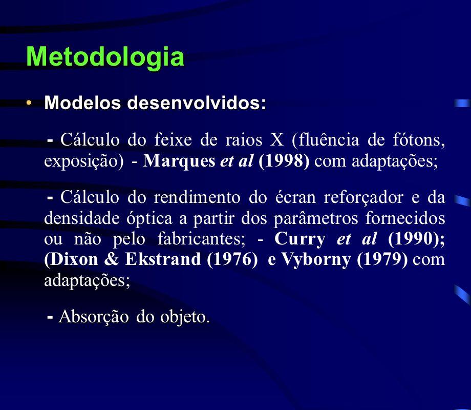 Metodologia Modelos desenvolvidos: