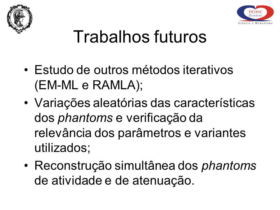 Trabalhos futuros Estudo de outros métodos iterativos (EM-ML e RAMLA);