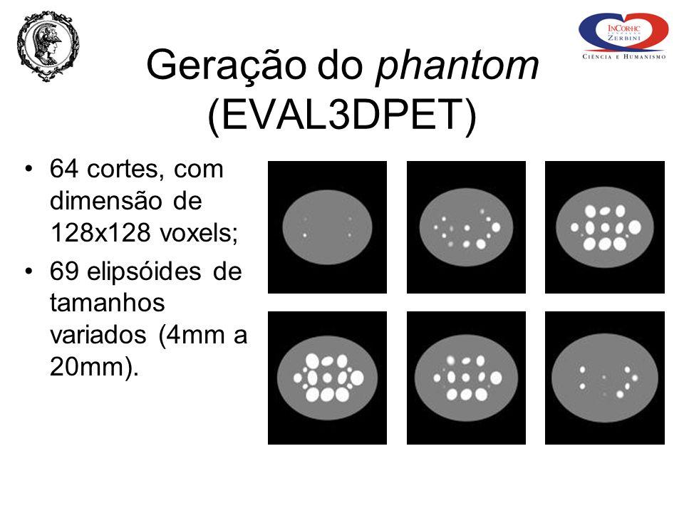 Geração do phantom (EVAL3DPET)