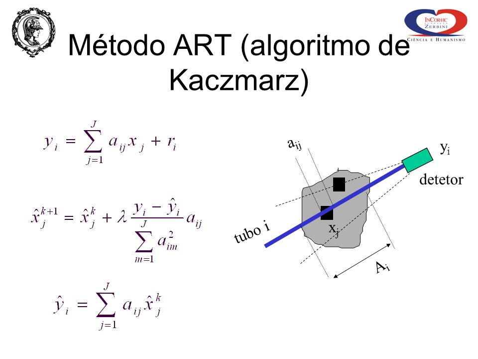 Método ART (algoritmo de Kaczmarz)