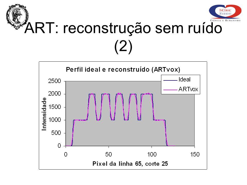 ART: reconstrução sem ruído (2)