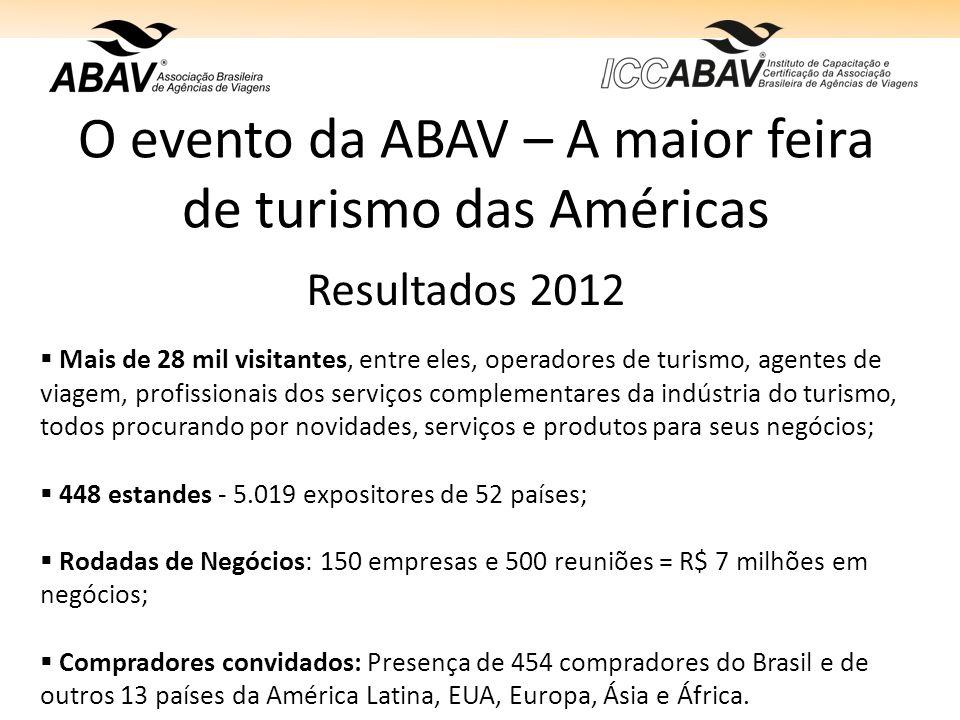 O evento da ABAV – A maior feira de turismo das Américas