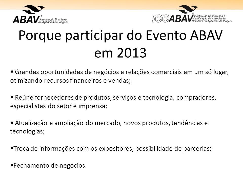 Porque participar do Evento ABAV em 2013