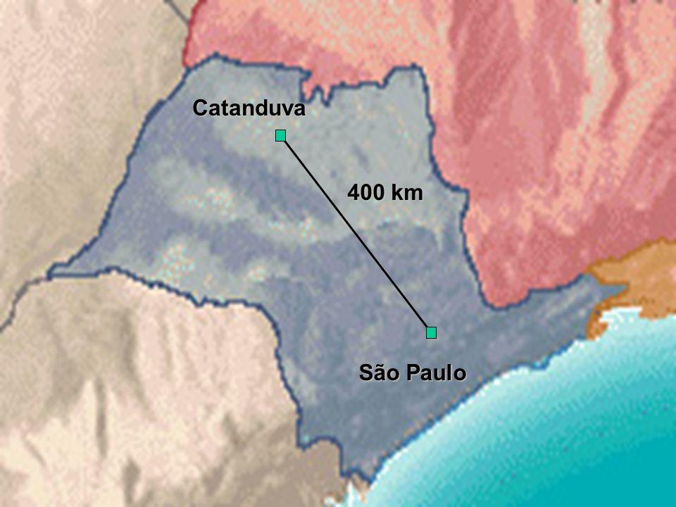 Catanduva 400 km São Paulo