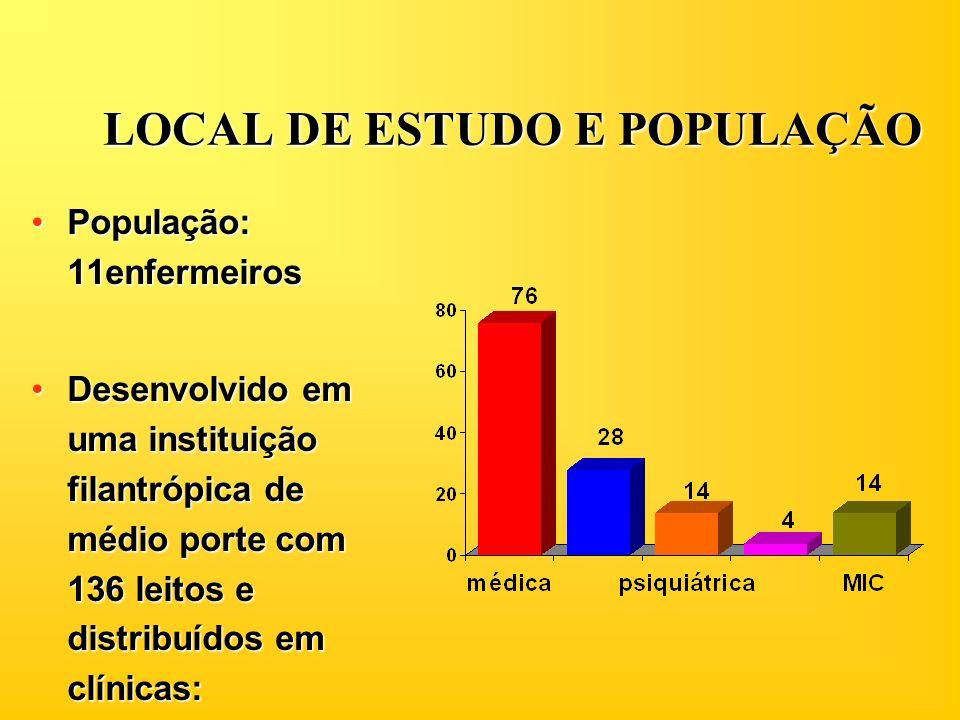 LOCAL DE ESTUDO E POPULAÇÃO