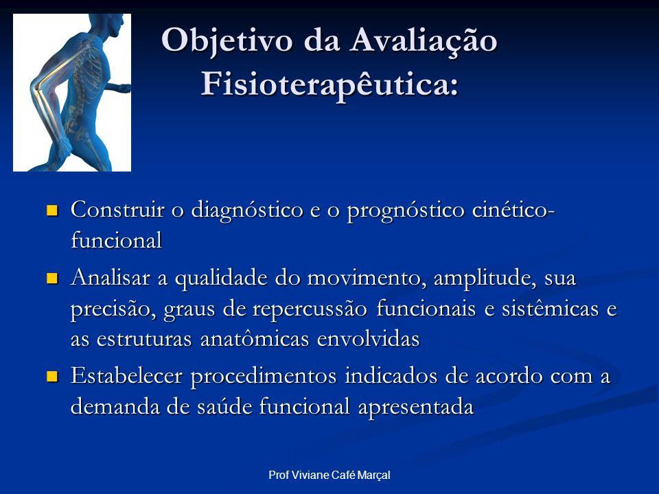 Objetivo da Avaliação Fisioterapêutica: