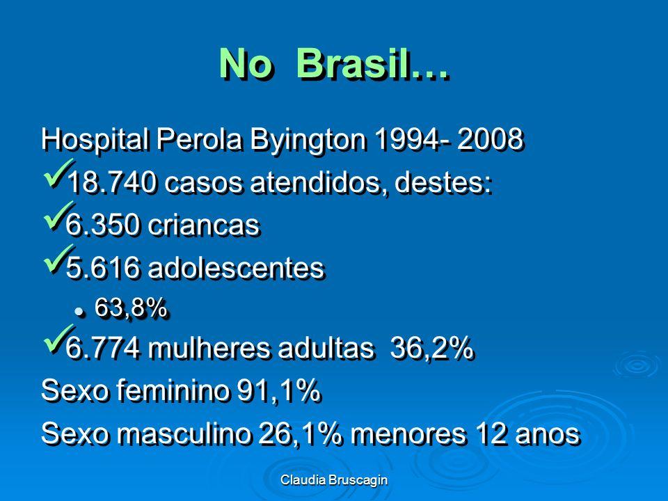 No Brasil… Hospital Perola Byington 1994- 2008