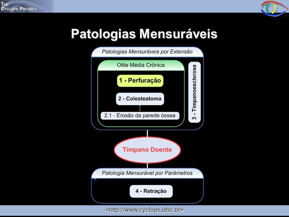 Patologias Mensuráveis