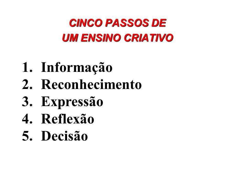 Informação Reconhecimento Expressão Reflexão Decisão CINCO PASSOS DE