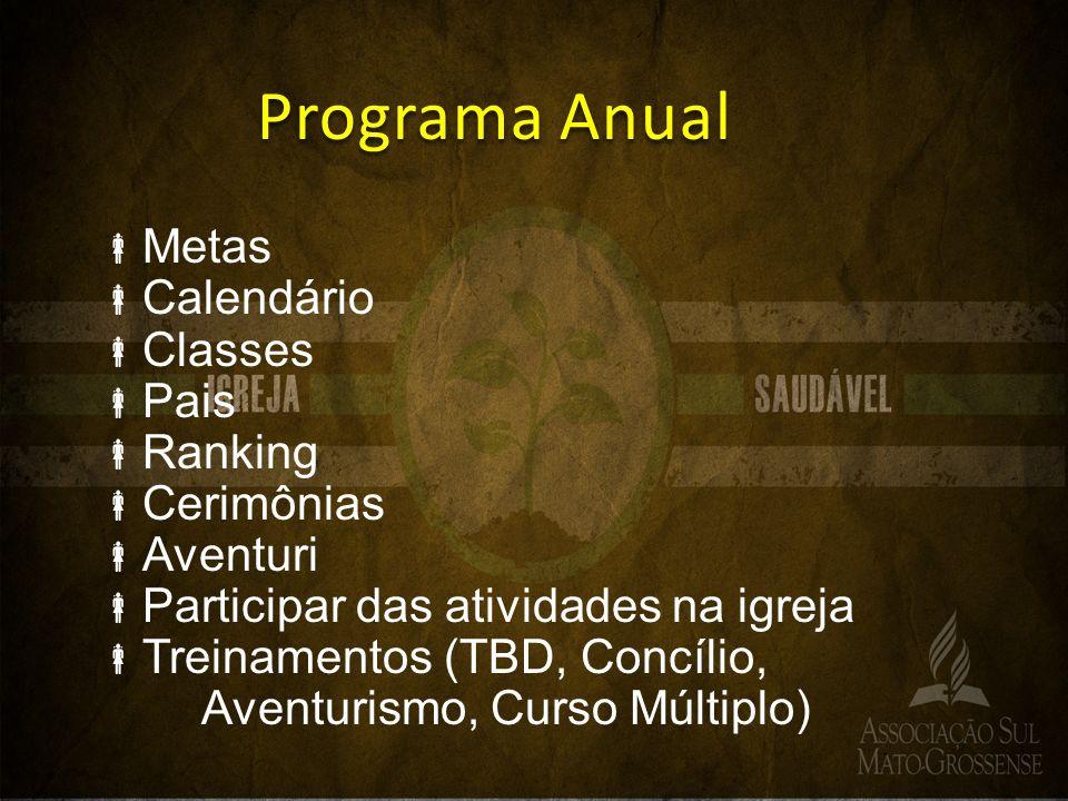 Programa Anual Metas Calendário Classes Pais Ranking Cerimônias