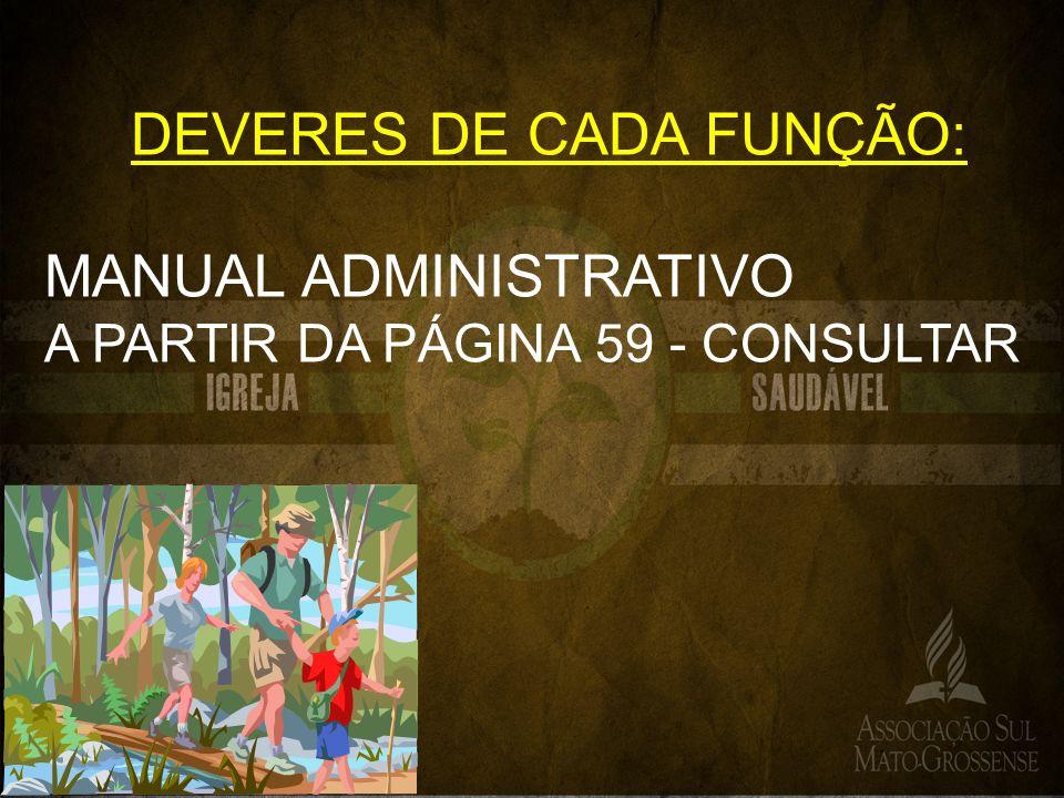 DEVERES DE CADA FUNÇÃO: