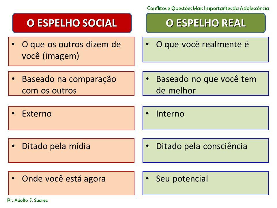 O ESPELHO SOCIAL O ESPELHO REAL