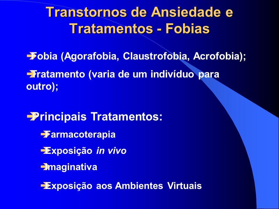 Transtornos de Ansiedade e Tratamentos - Fobias