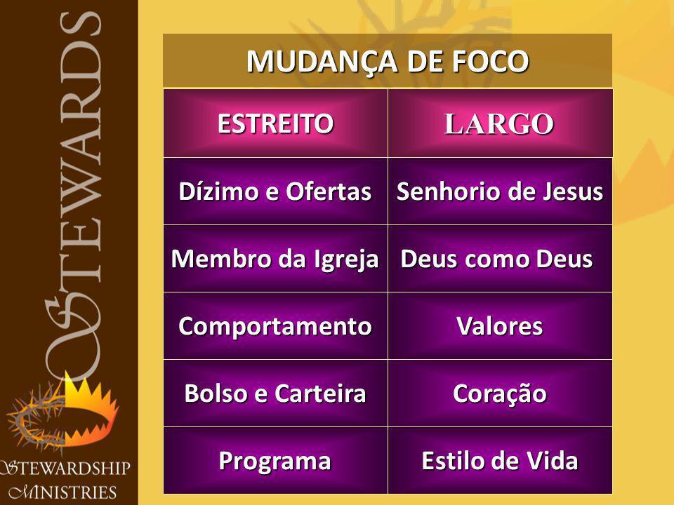 MUDANÇA DE FOCO ESTREITO LARGO Dízimo e Ofertas Senhorio de Jesus