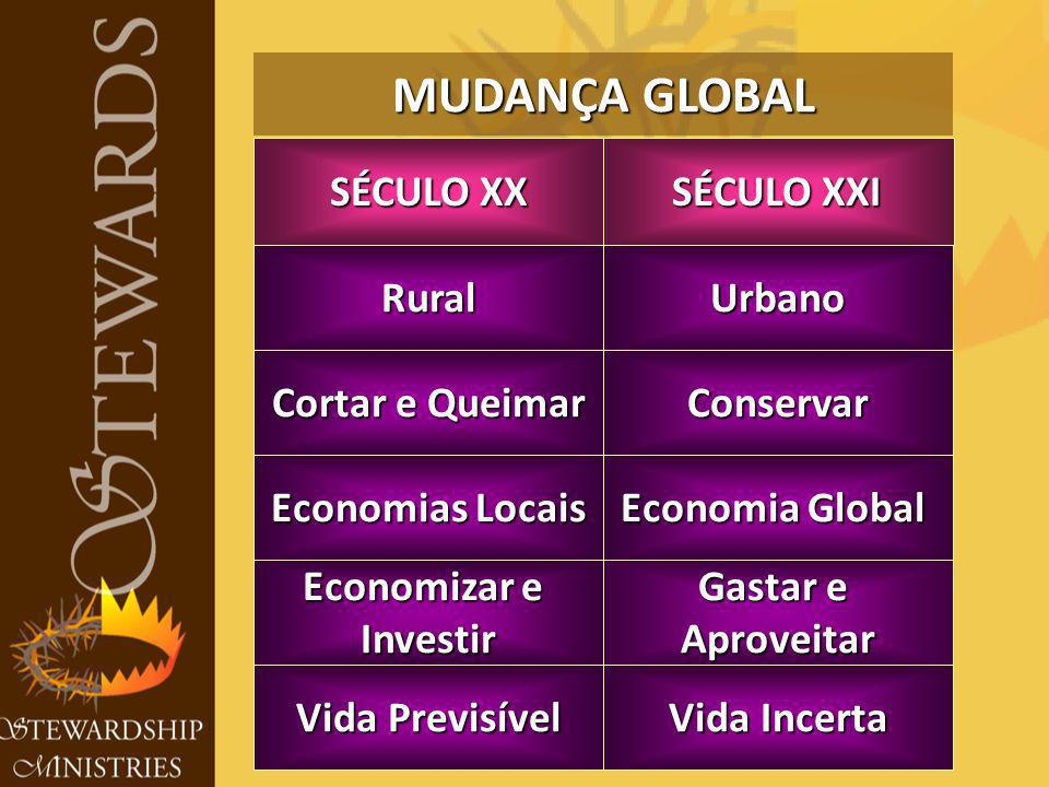 MUDANÇA GLOBAL SÉCULO XX SÉCULO XXI Rural Urbano Cortar e Queimar