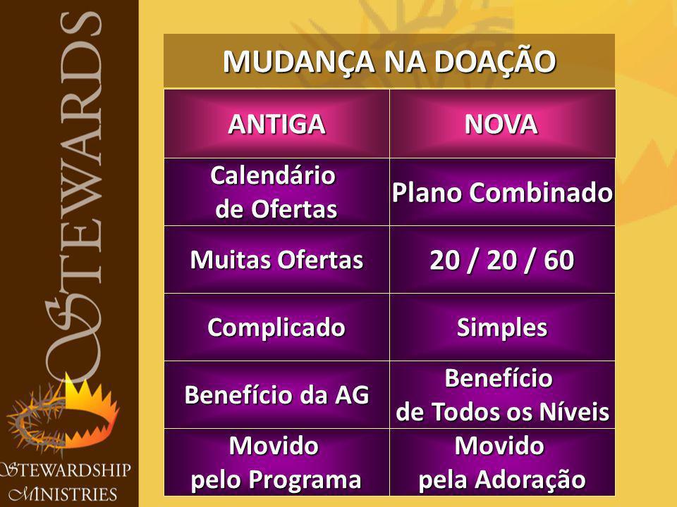 MUDANÇA NA DOAÇÃO ANTIGA NOVA Plano Combinado 20 / 20 / 60 Calendário