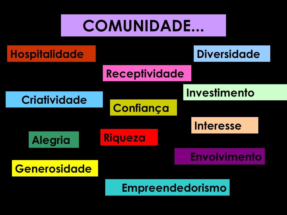 COMUNIDADE... Hospitalidade Diversidade Receptividade Investimento