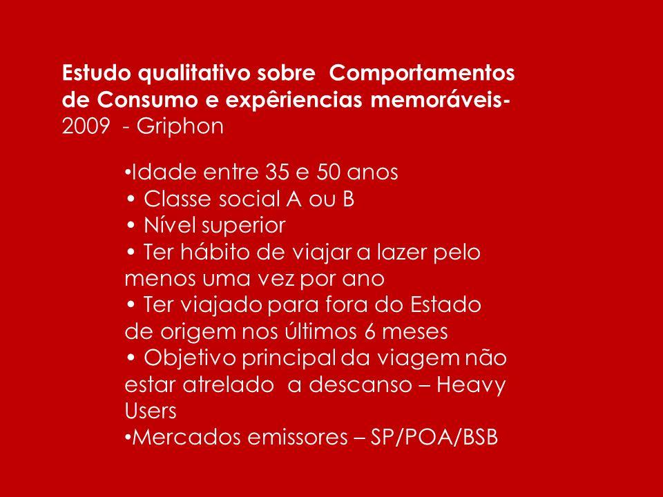 Estudo qualitativo sobre Comportamentos de Consumo e expêriencias memoráveis- 2009 - Griphon