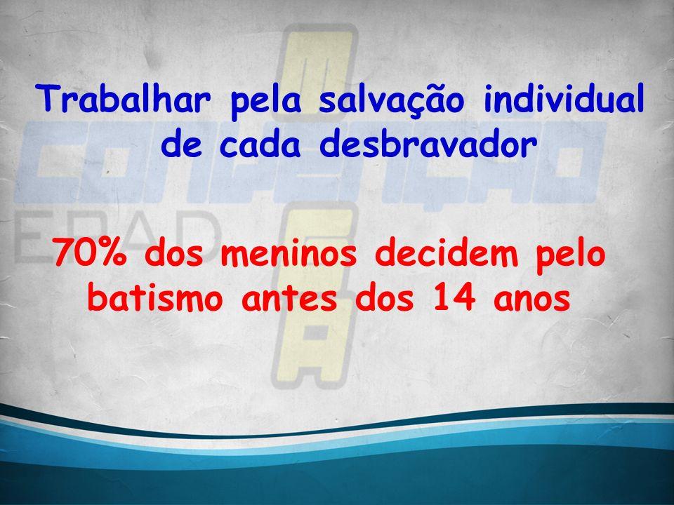 Trabalhar pela salvação individual 70% dos meninos decidem pelo
