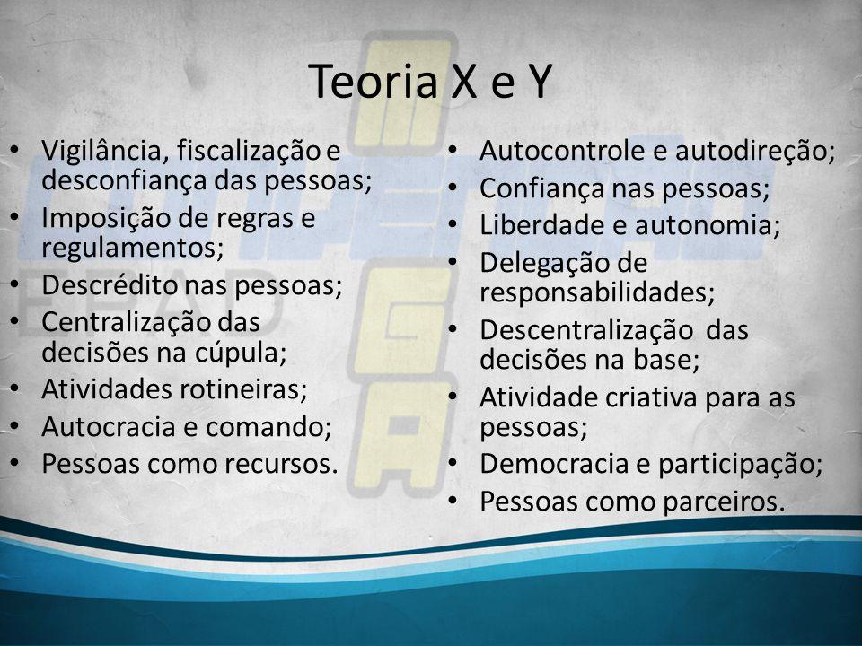 Teoria X e Y Vigilância, fiscalização e desconfiança das pessoas;
