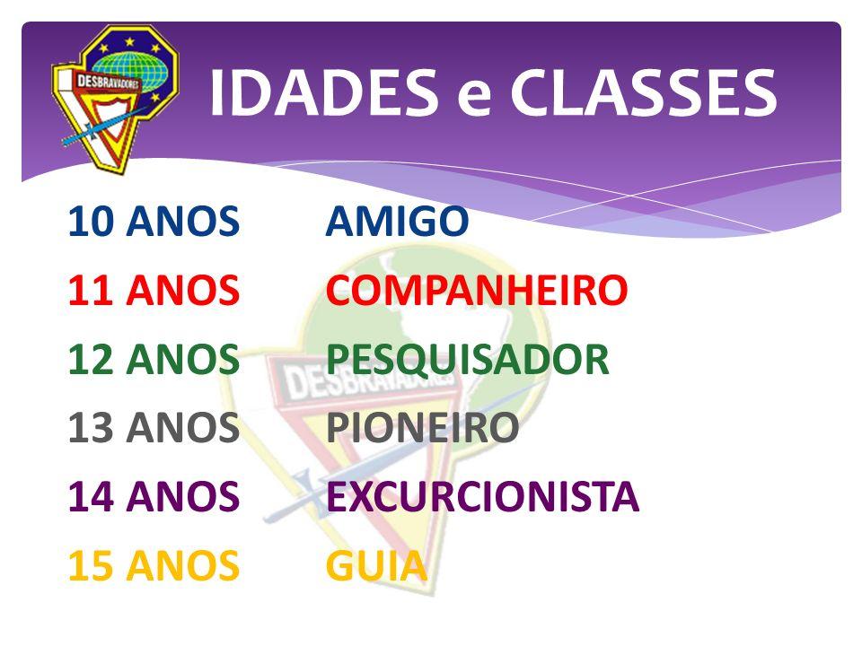 IDADES e CLASSES 10 ANOS AMIGO 11 ANOS COMPANHEIRO 12 ANOS PESQUISADOR 13 ANOS PIONEIRO 14 ANOS EXCURCIONISTA 15 ANOS GUIA