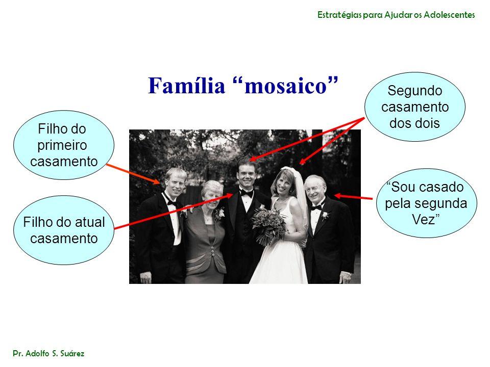 Família mosaico Segundo casamento dos dois Filho do primeiro