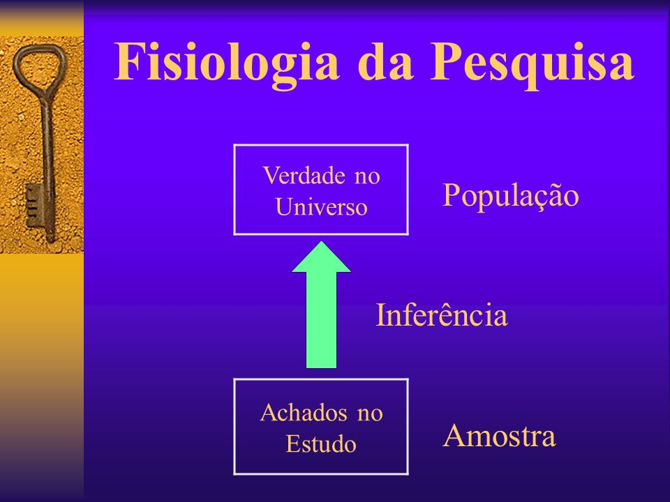 Fisiologia da Pesquisa
