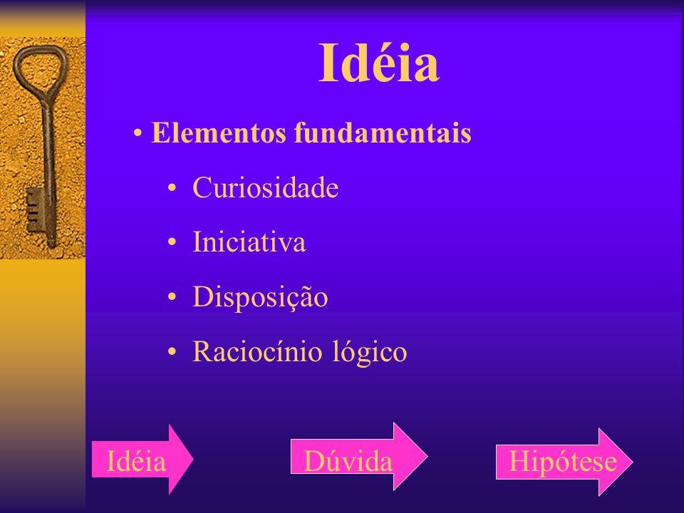 Idéia Elementos fundamentais Curiosidade Iniciativa Disposição