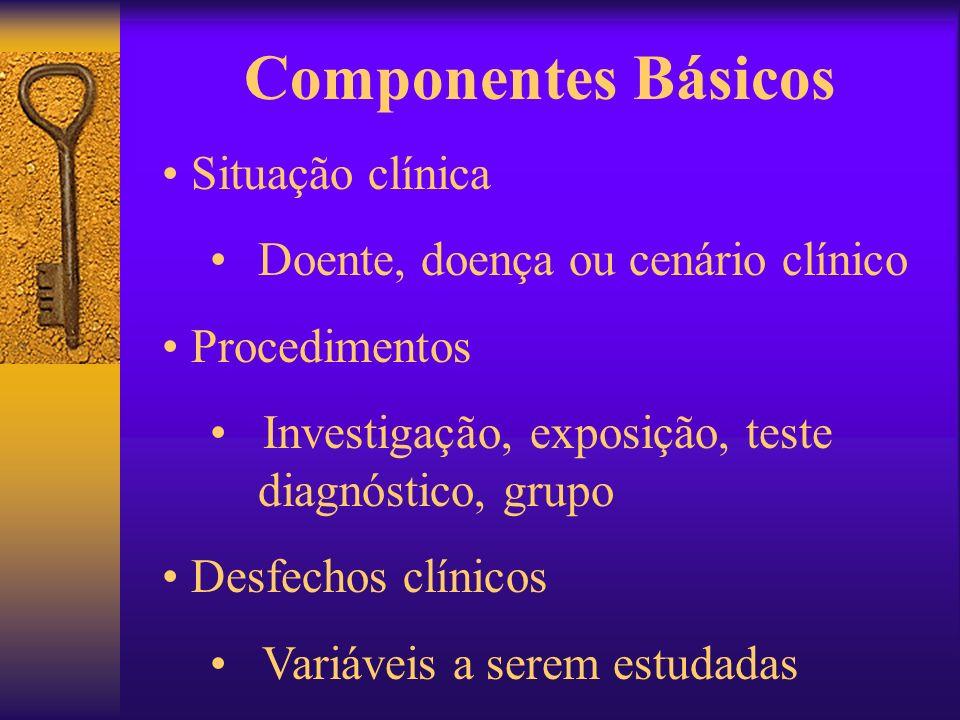 Componentes Básicos Situação clínica Doente, doença ou cenário clínico