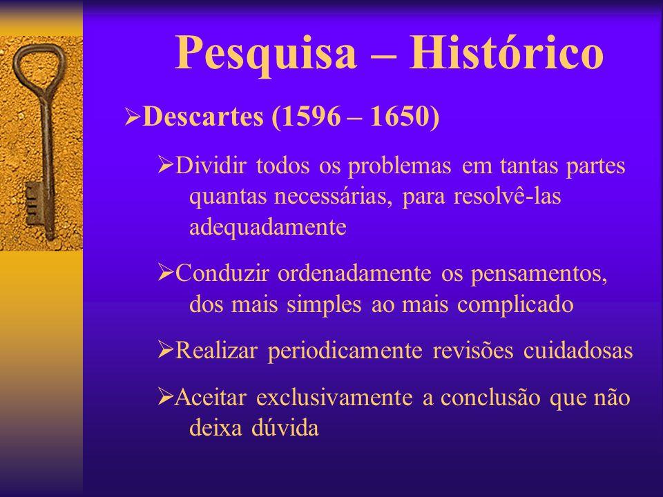 Pesquisa – Histórico Descartes (1596 – 1650)