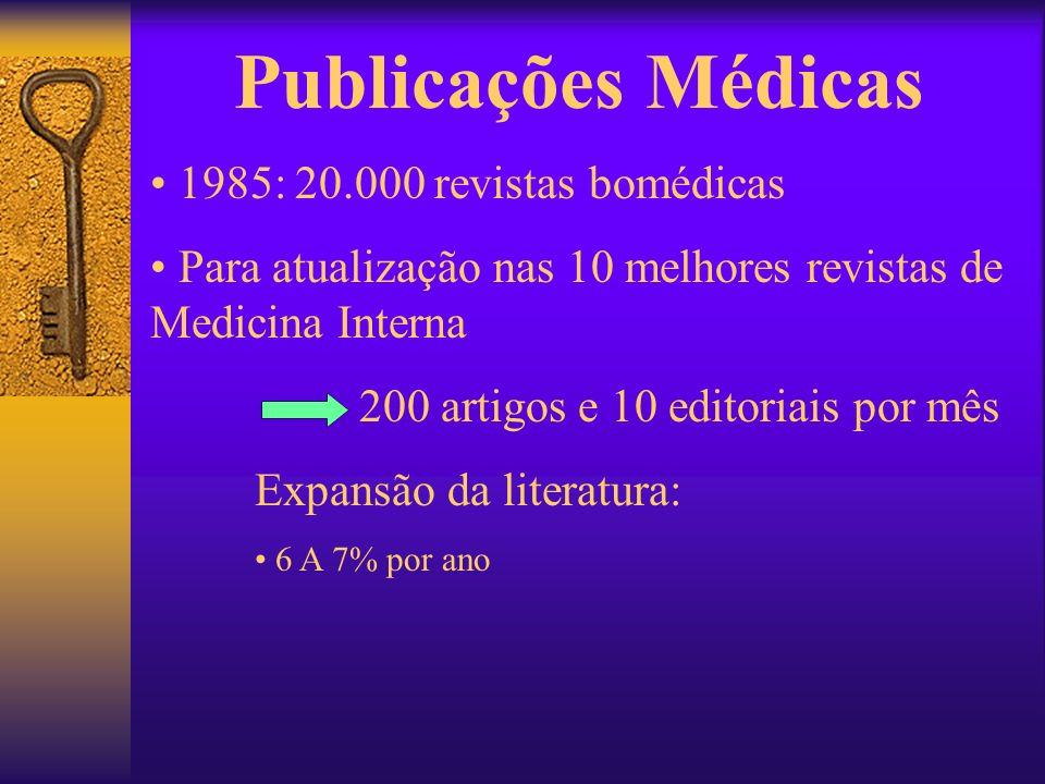 Publicações Médicas 1985: 20.000 revistas bomédicas